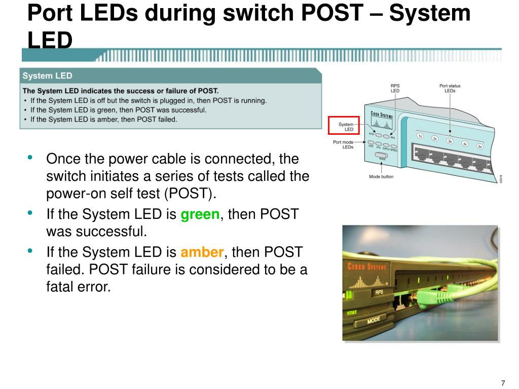 Port LEDs during switch POST – System LED