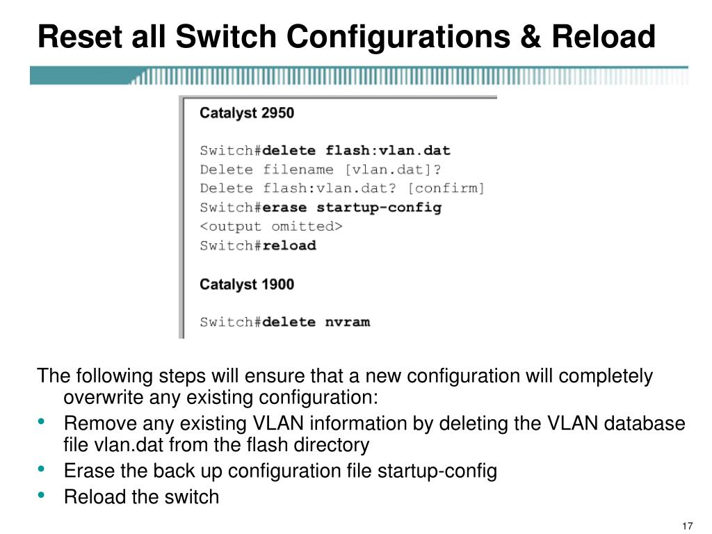 Reset all Switch Configurations & Reload