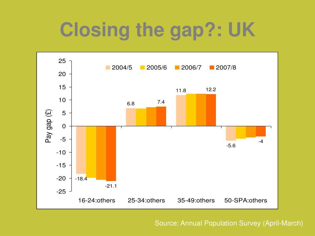 Closing the gap?: UK