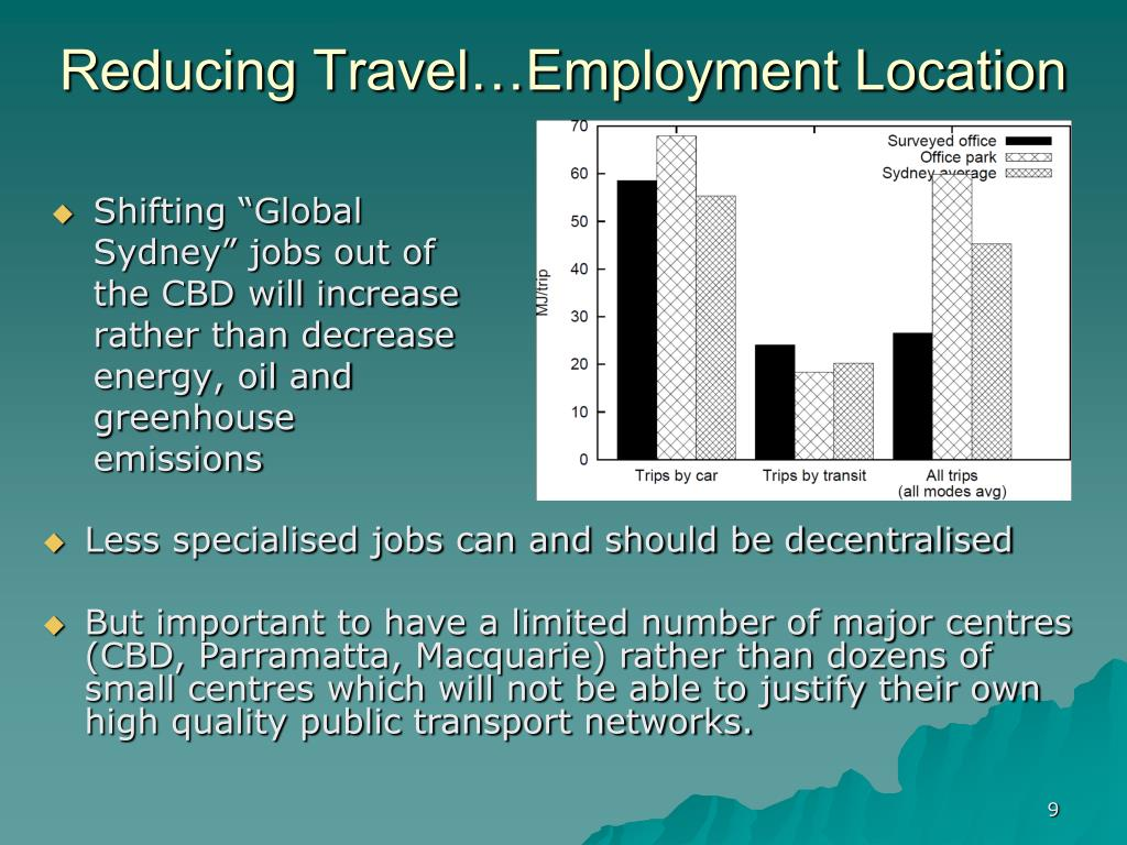 Reducing Travel…Employment Location