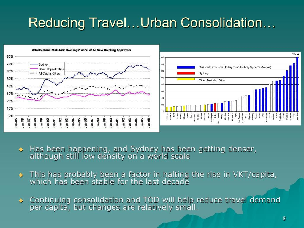 Reducing Travel…Urban Consolidation…