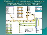 short term 33 more trains on the current infrastructure 25 increase to cbd