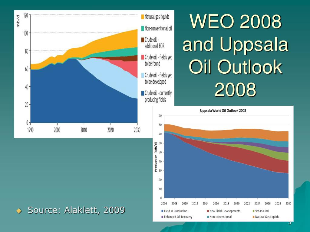 WEO 2008 and Uppsala Oil Outlook 2008