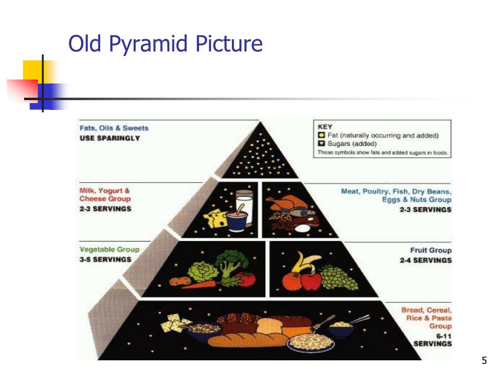 Old Pyramid Picture