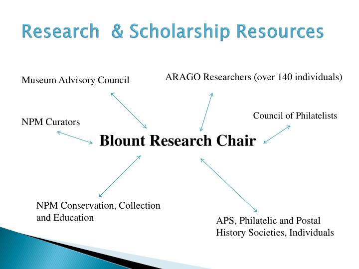 Research scholarship resources