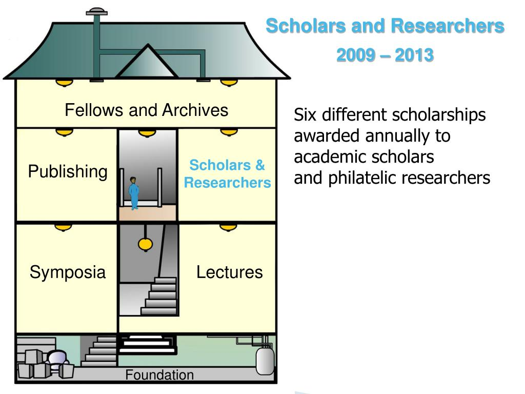 Scholars and Researchers