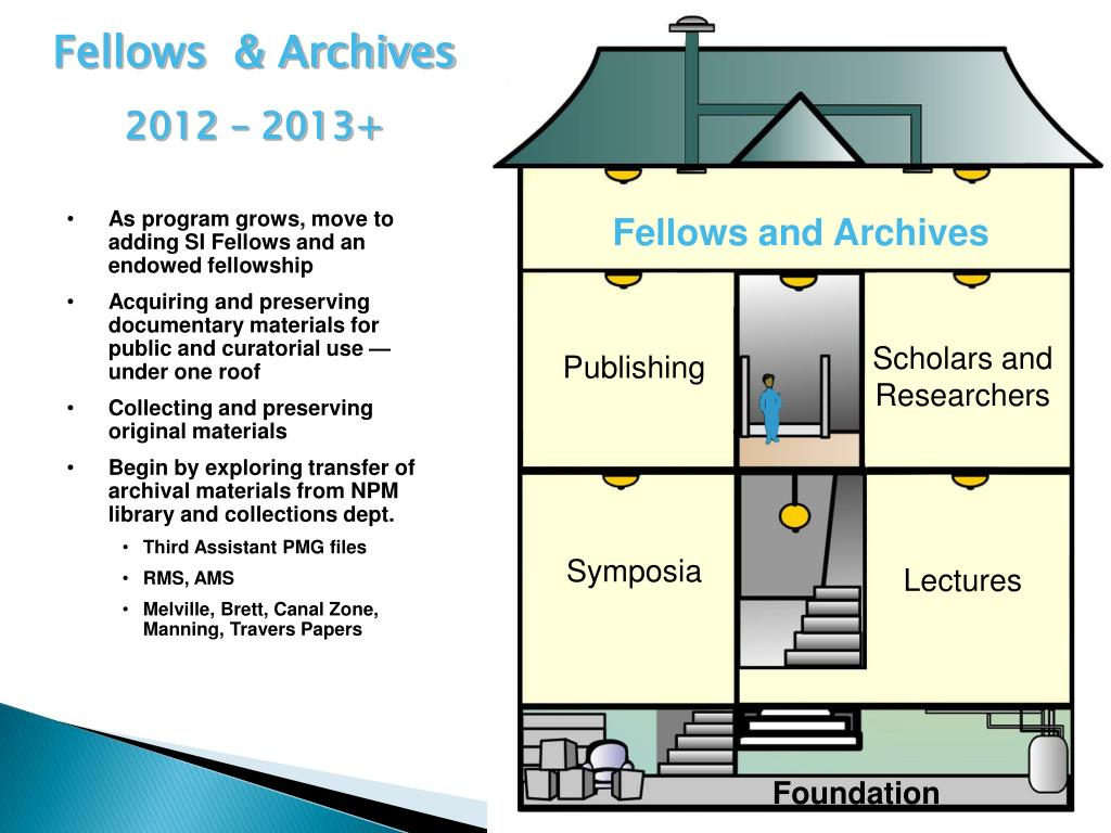 Fellows  & Archives