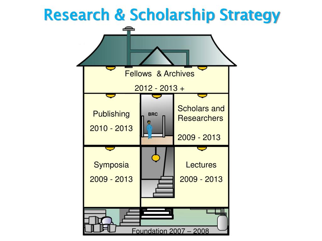 Research & Scholarship Strategy