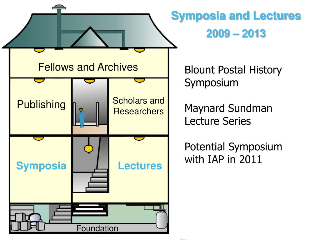 Symposia and Lectures