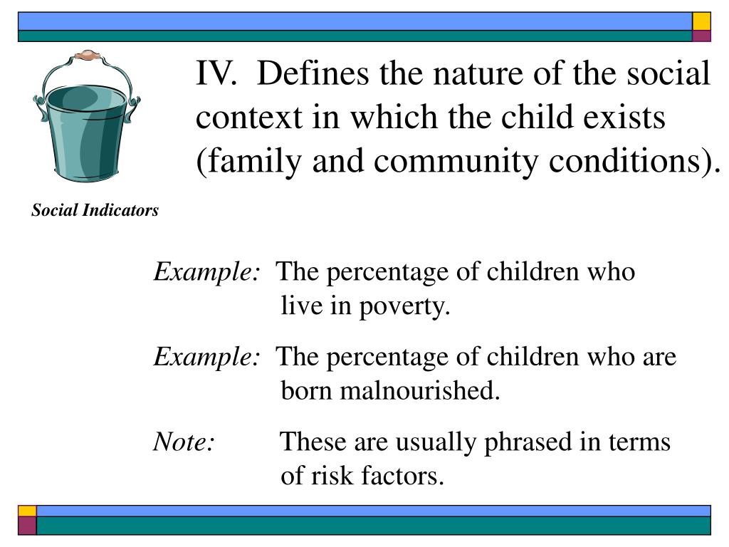 IV.  Defines the nature of the social context in which the child exists (family and community conditions).