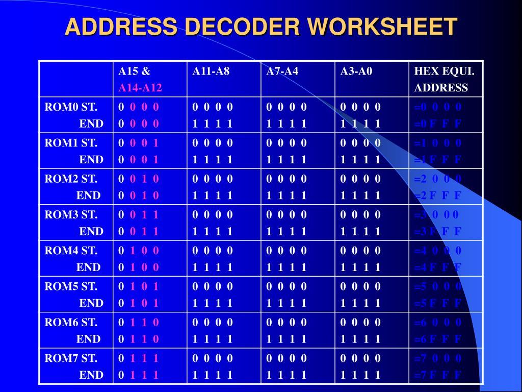 ADDRESS DECODER WORKSHEET