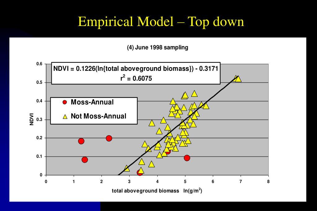 Empirical Model – Top down