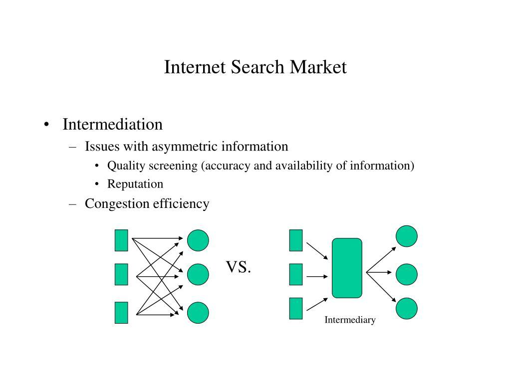 Internet Search Market