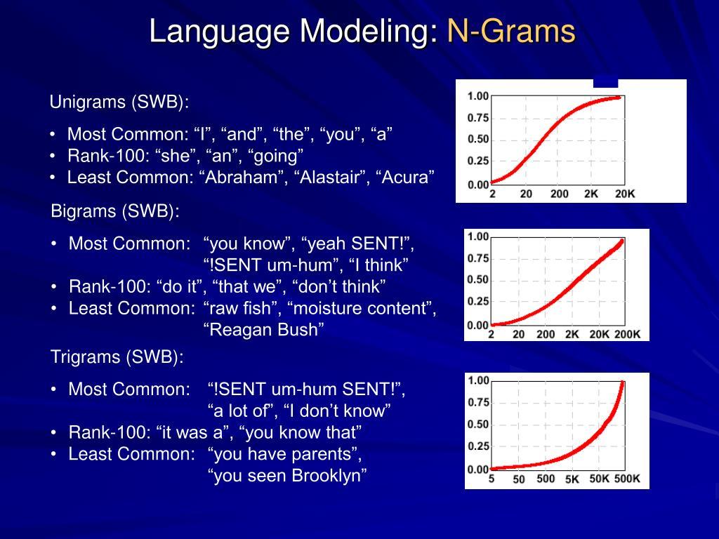 Language Modeling:
