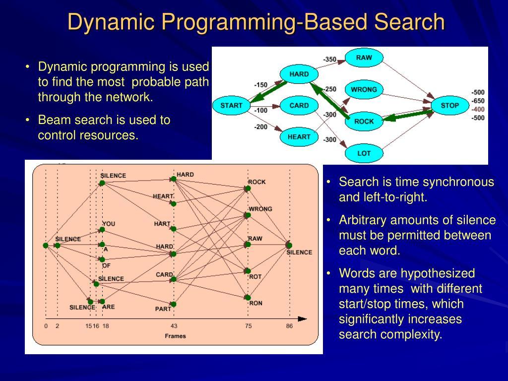 Dynamic Programming-Based Search