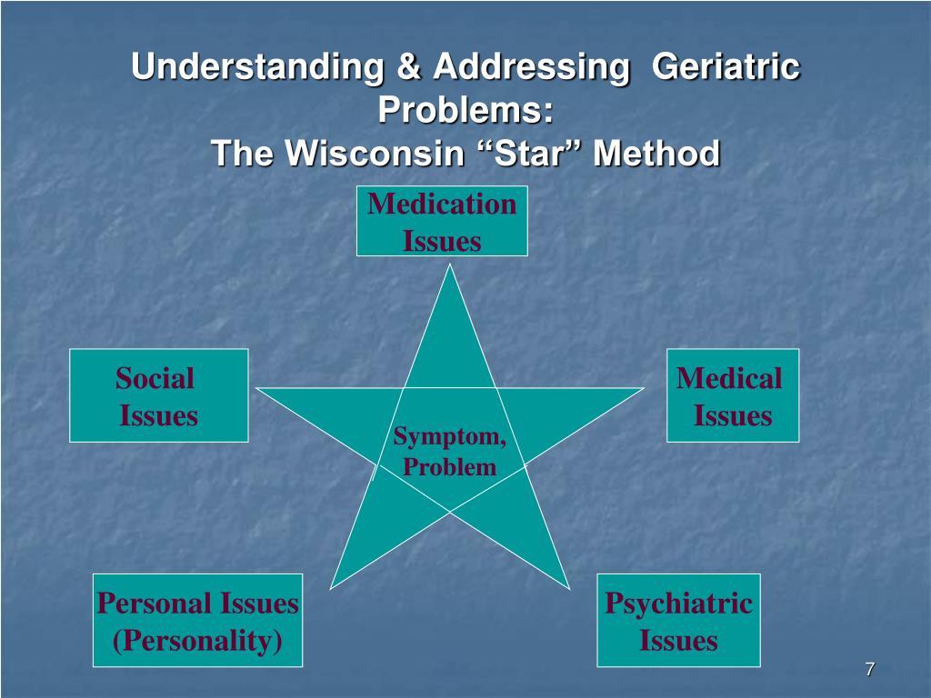 Understanding & Addressing  Geriatric Problems: