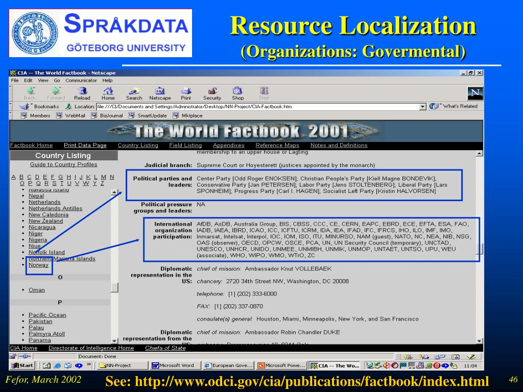Resource Localization