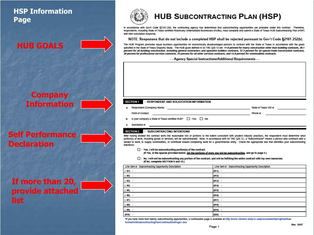 HSP Information Page