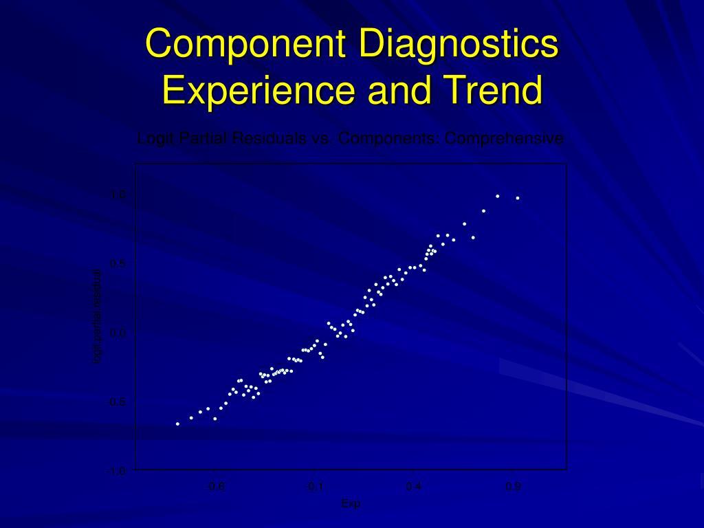 Component Diagnostics