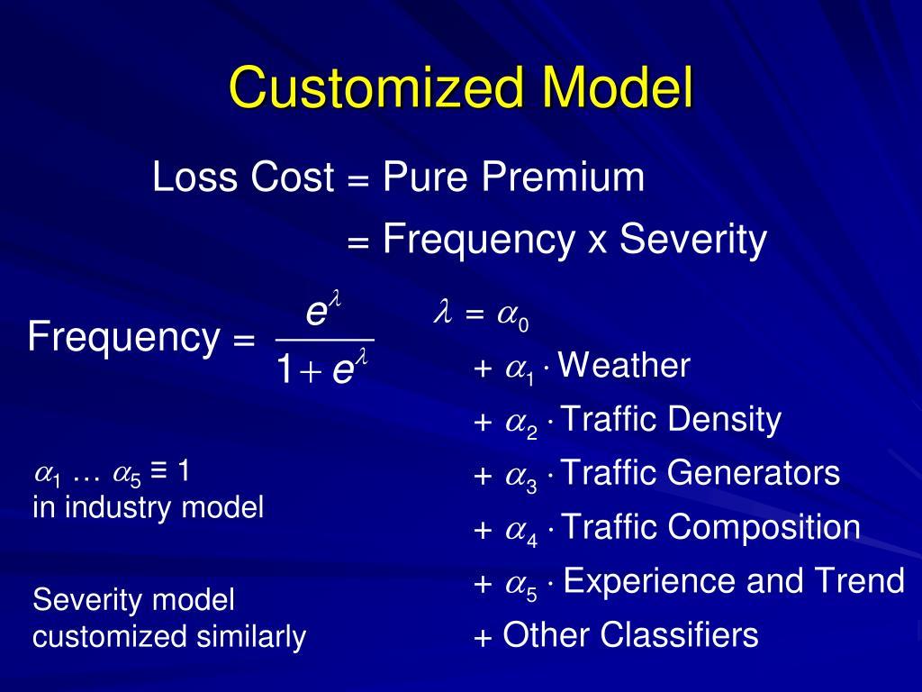 Customized Model
