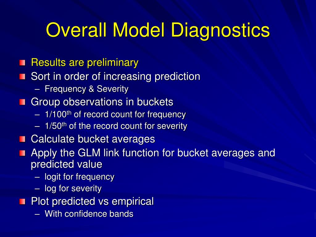 Overall Model Diagnostics