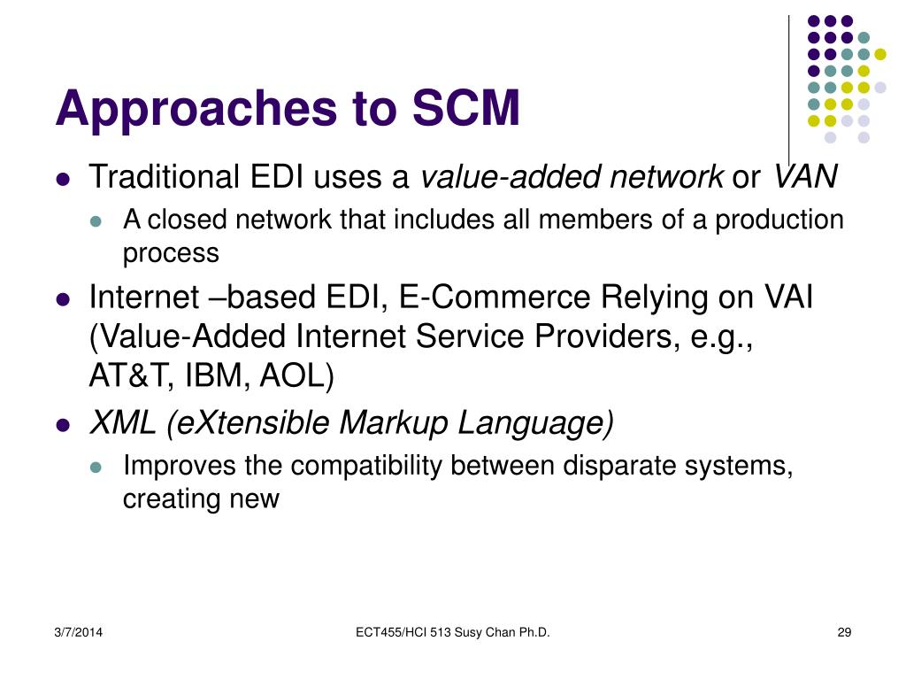 Approaches to SCM