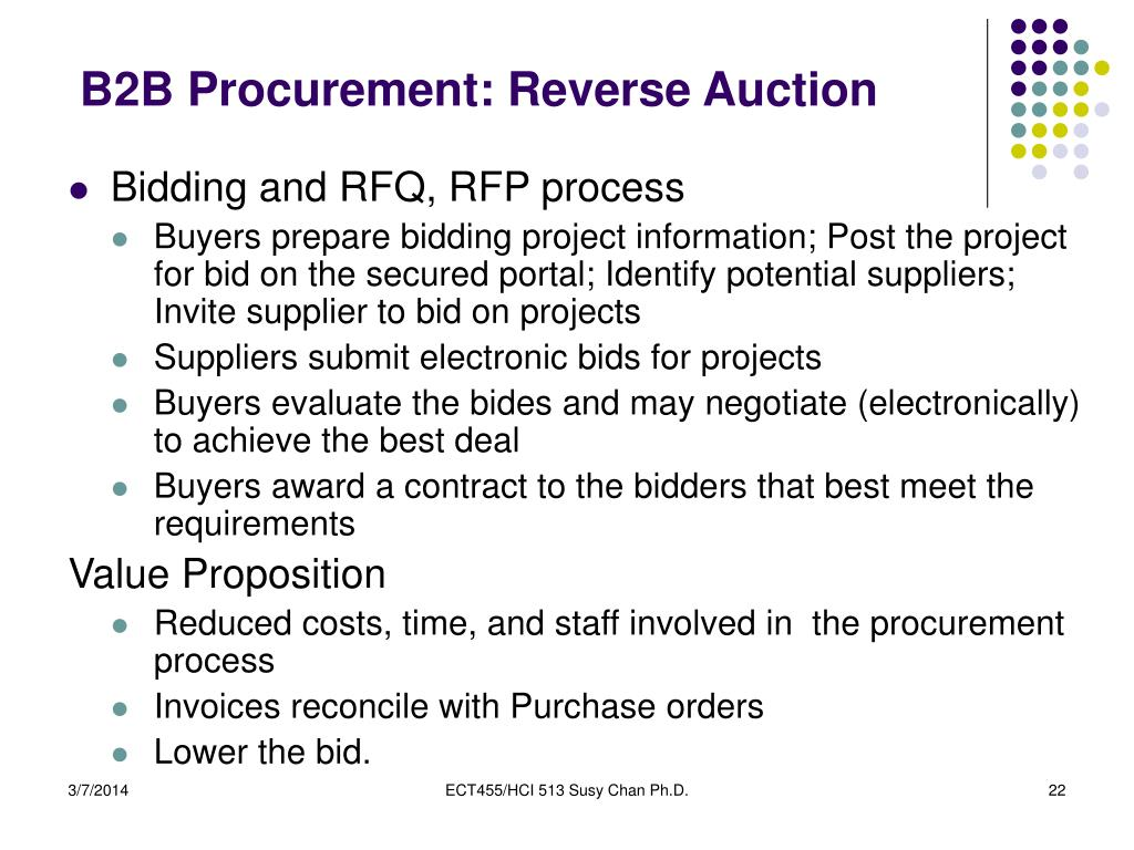 B2B Procurement: Reverse Auction