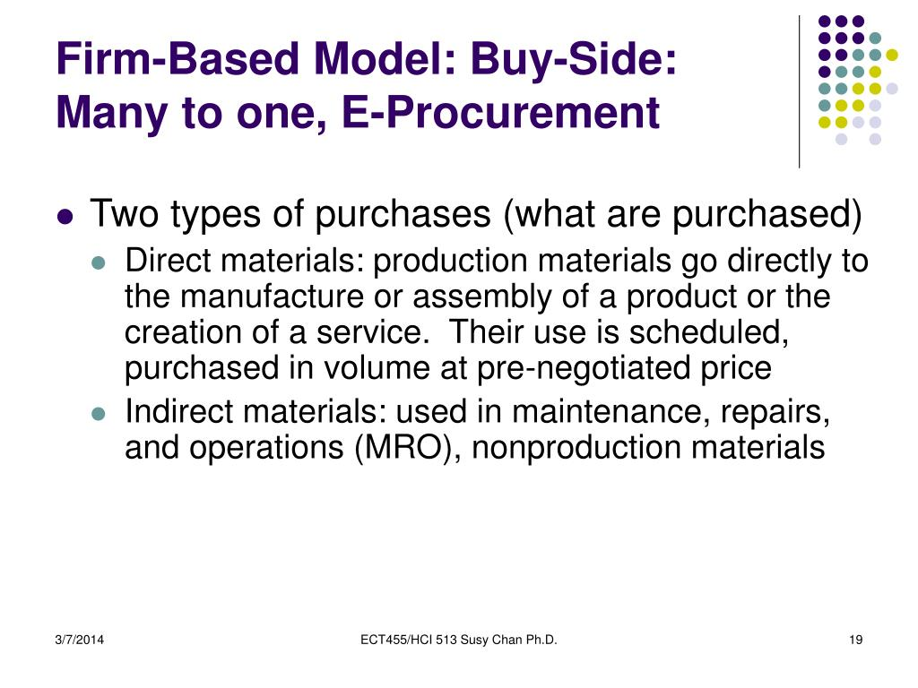 Firm-Based Model: Buy-Side: Many to one, E-Procurement