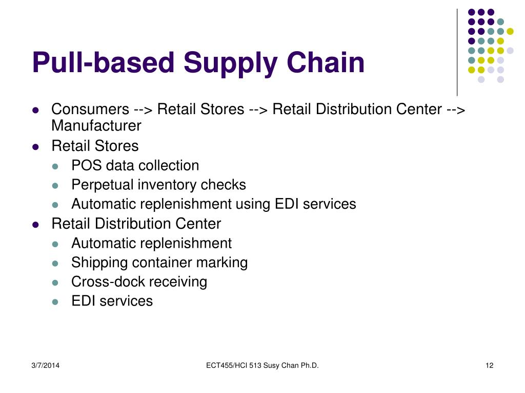 Pull-based Supply Chain