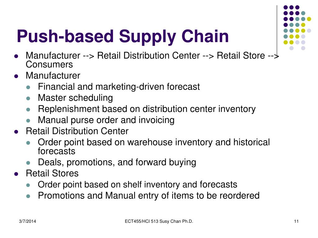 Push-based Supply Chain