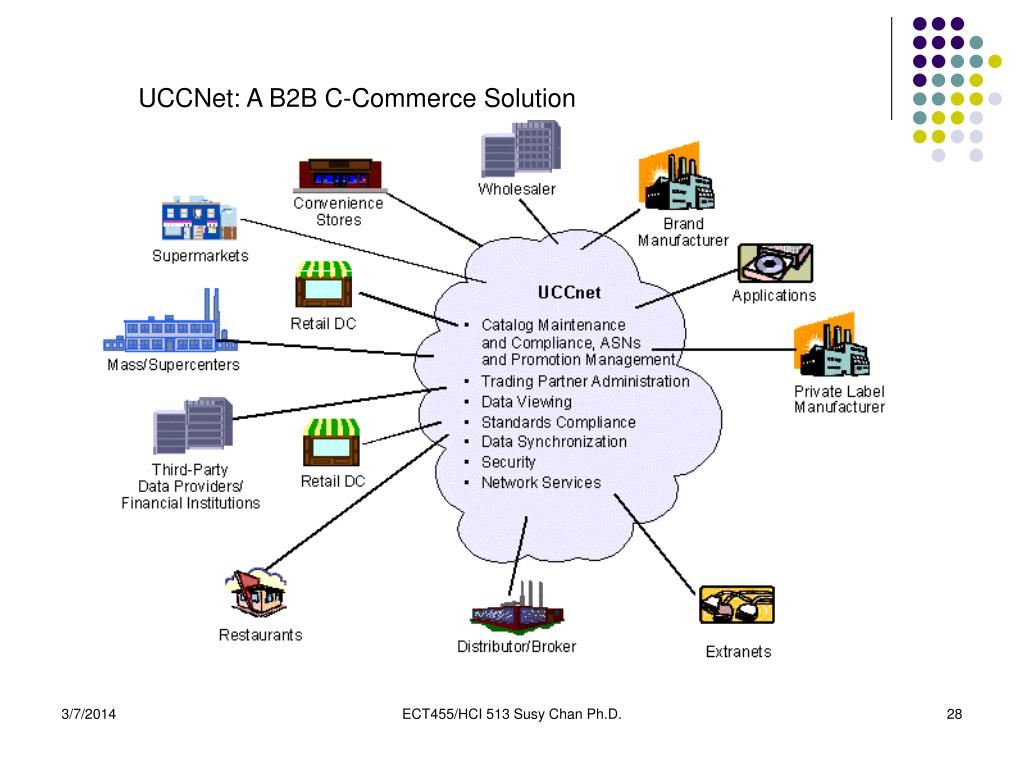UCCNet: A B2B C-Commerce Solution