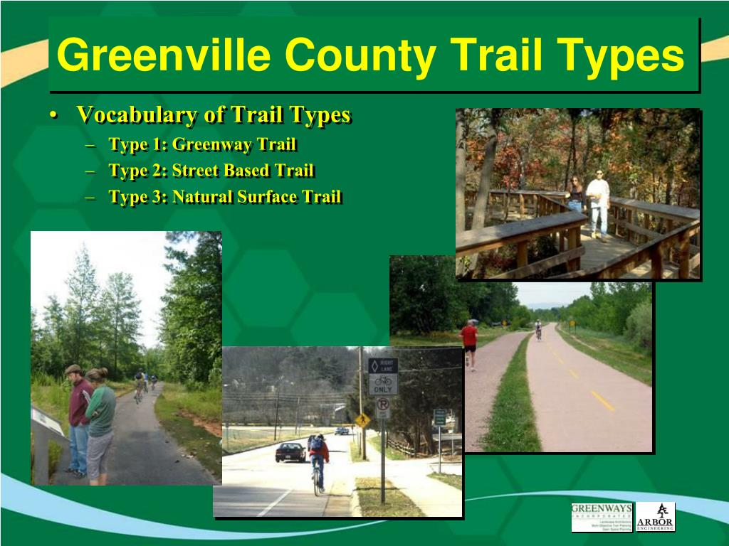Greenville County Trail Types