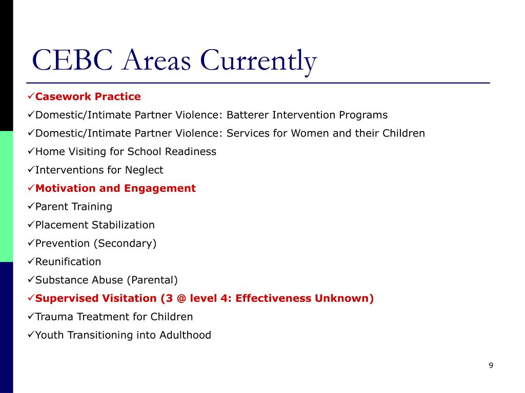 CEBC Areas Currently
