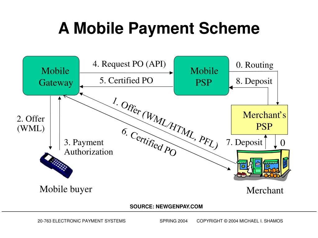 A Mobile Payment Scheme