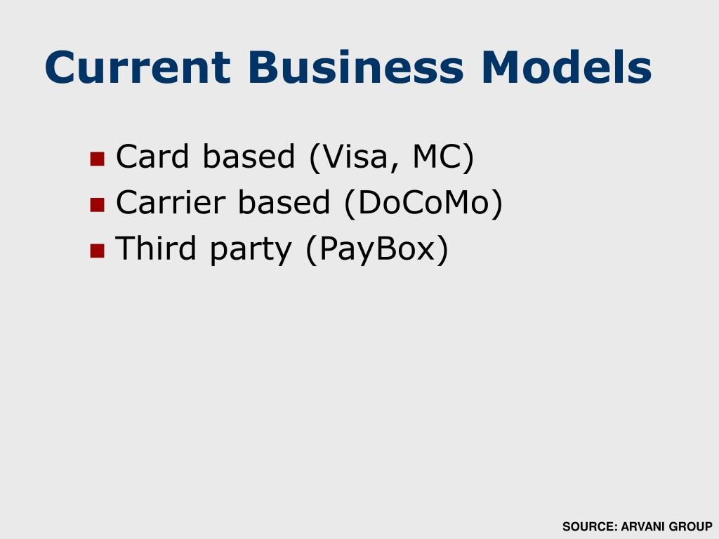 Current Business Models