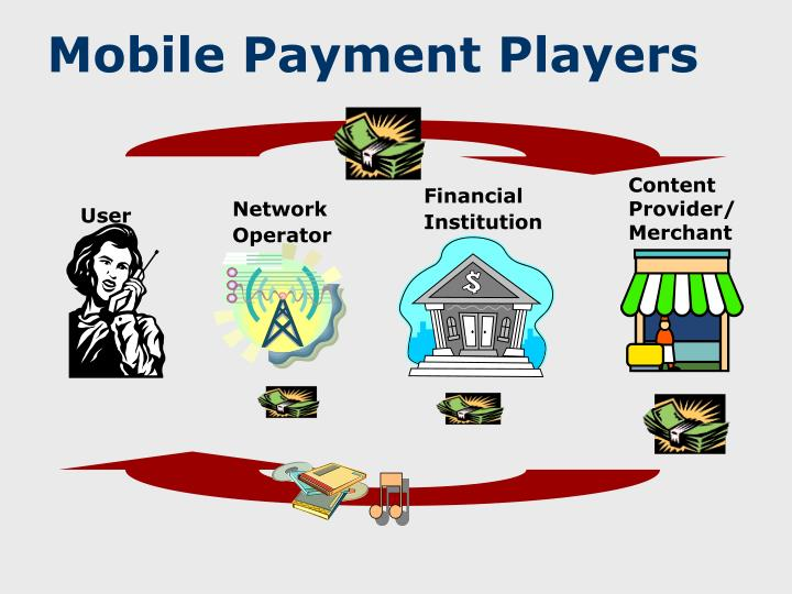 Mobile payment players l.jpg