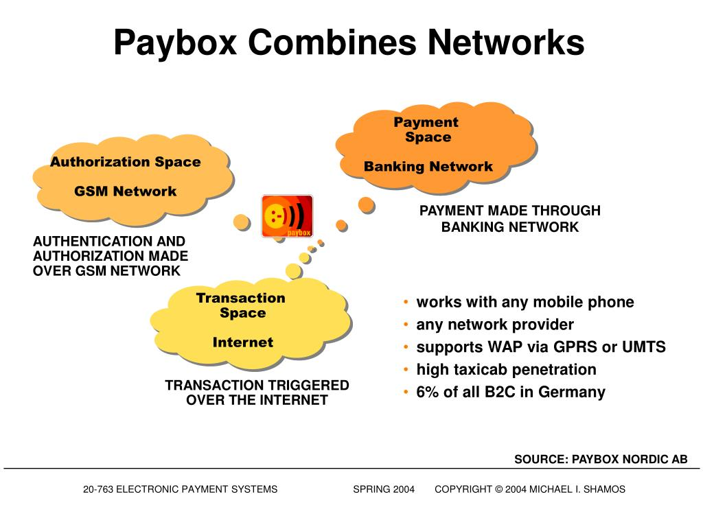 Paybox Combines Networks