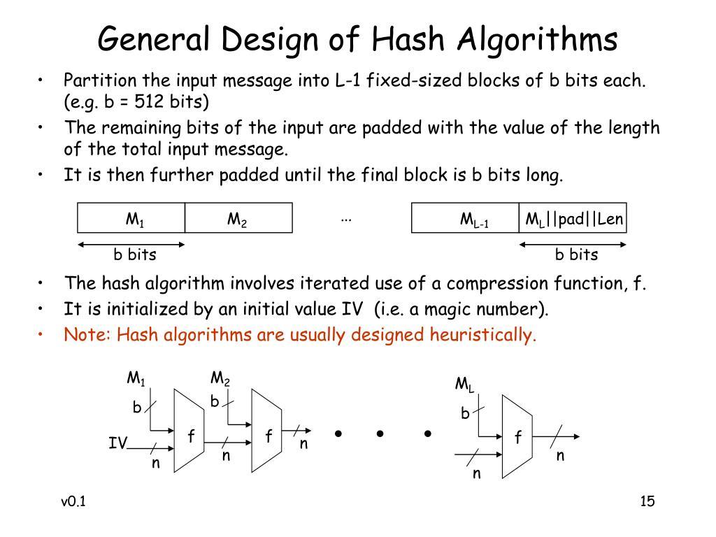 General Design of Hash Algorithms