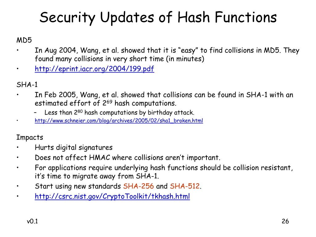 Security Updates of Hash Functions