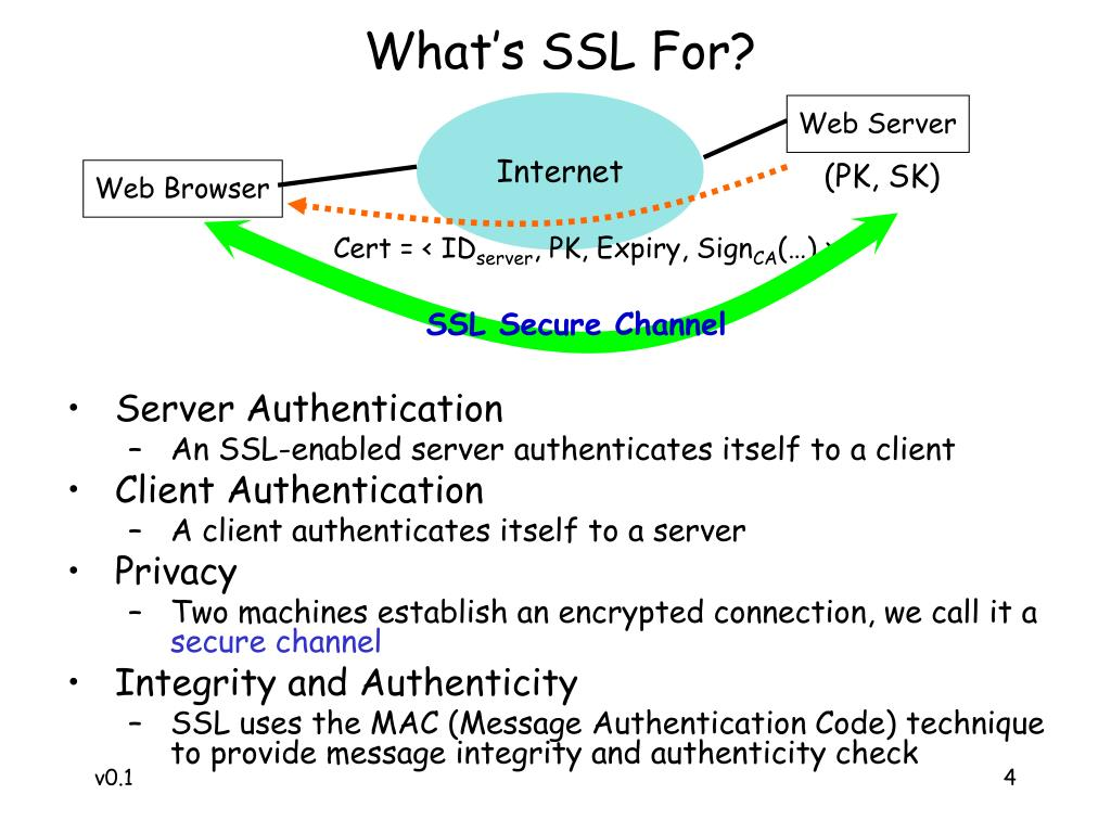 What's SSL For?