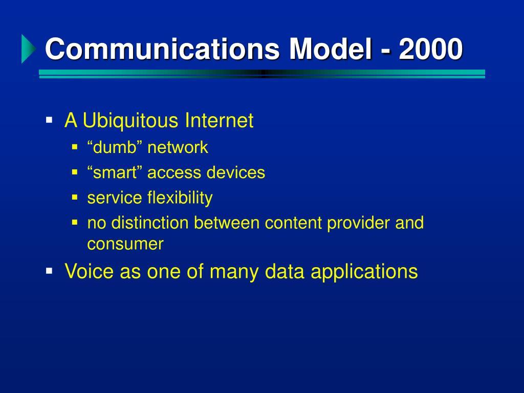 Communications Model - 2000