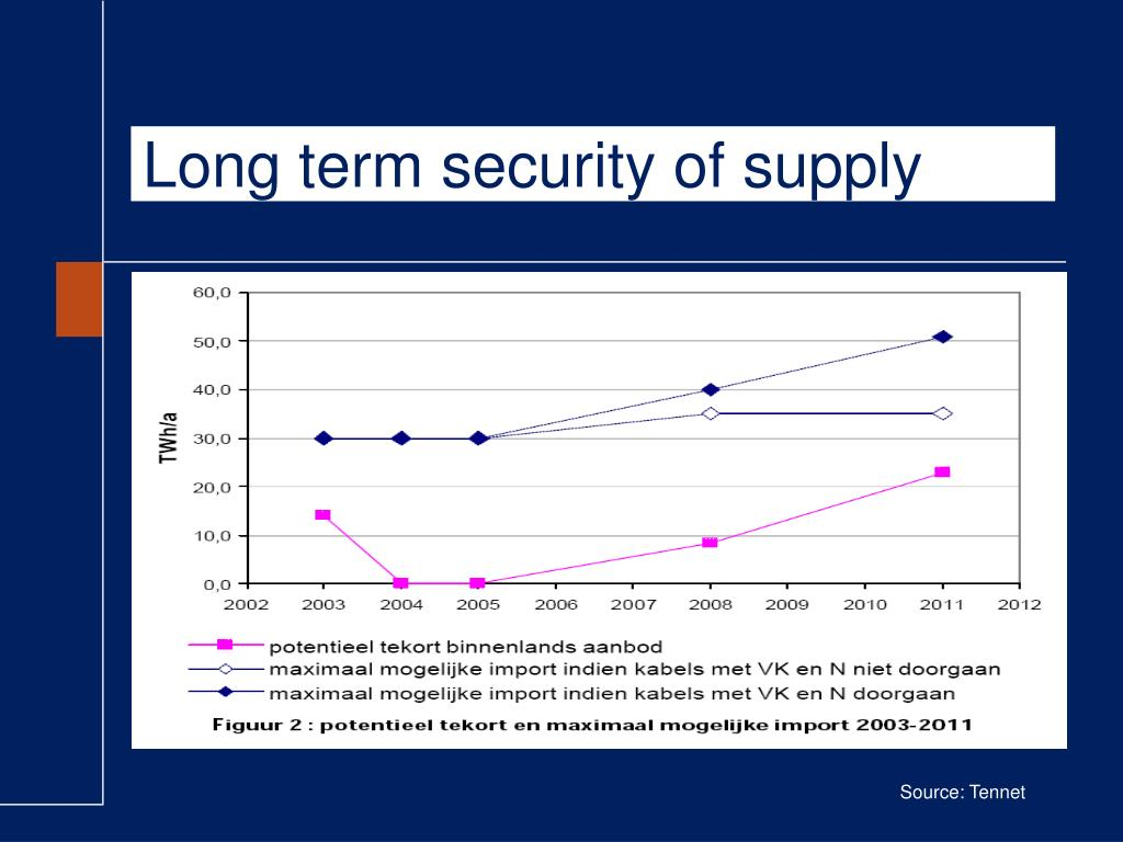 Long term security of supply