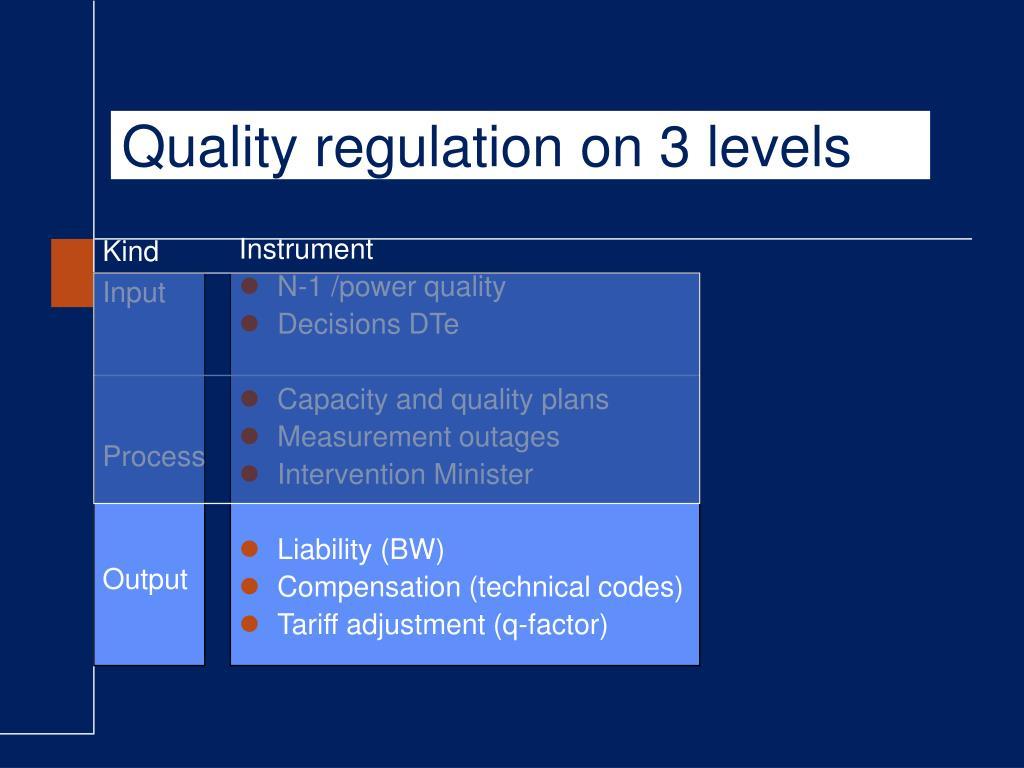 Quality regulation on 3 levels