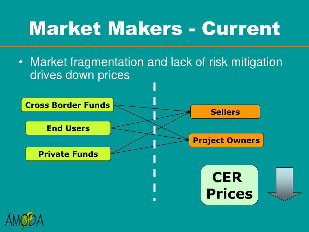 Market Makers - Current