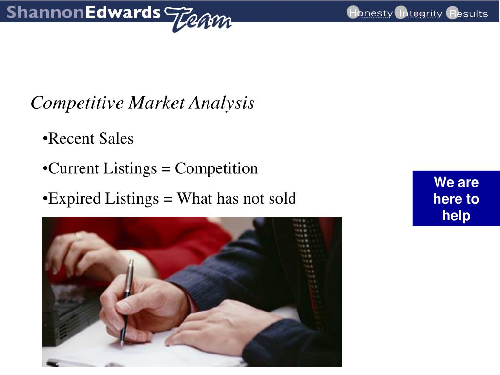 Competitive Market Analysis