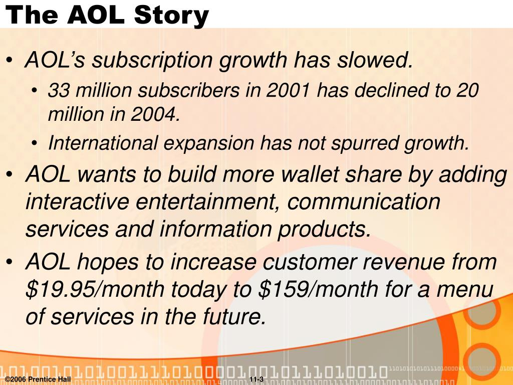 The AOL Story
