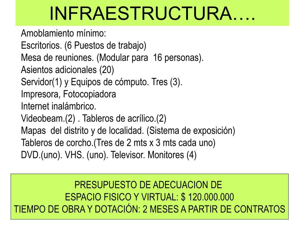 INFRAESTRUCTURA….