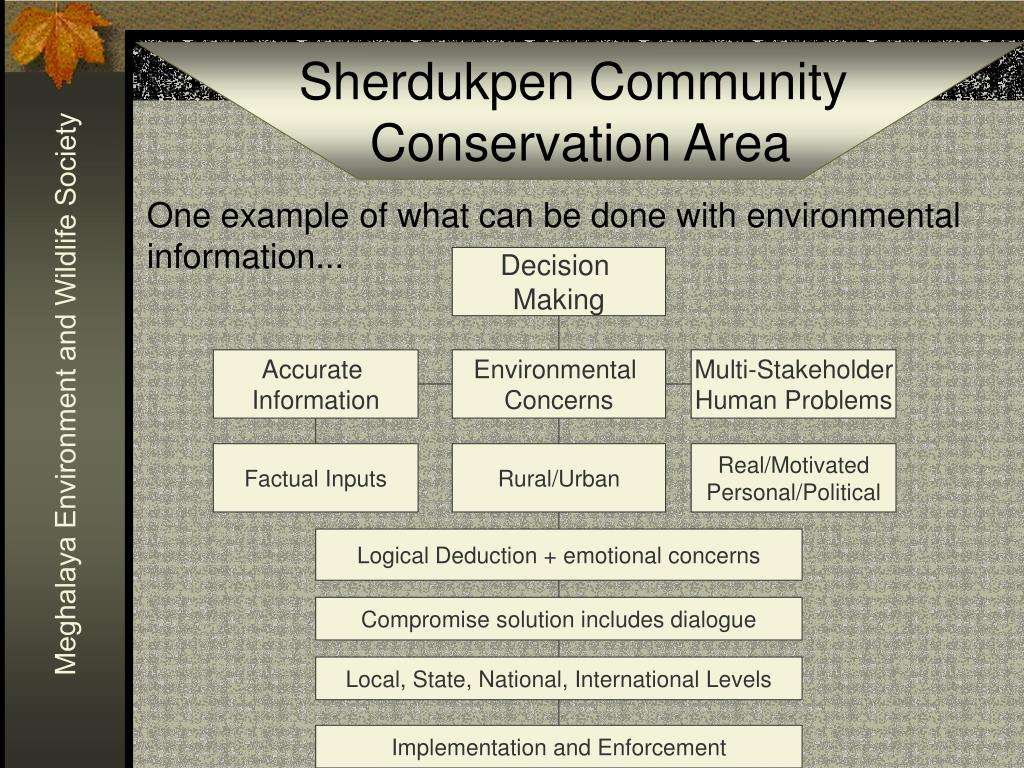 One example of what can be done with environmental information...