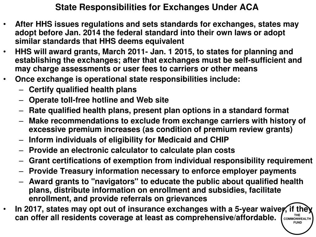 State Responsibilities for Exchanges Under ACA