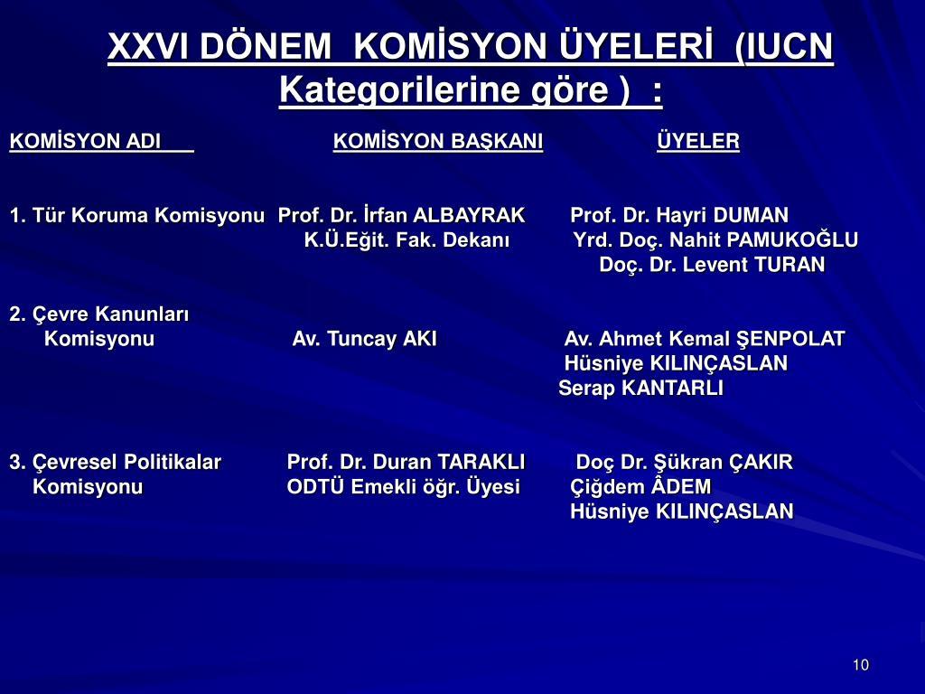 XXVI DÖNEM  KOMİSYON ÜYELERİ  (IUCN Kategorilerine göre )  :